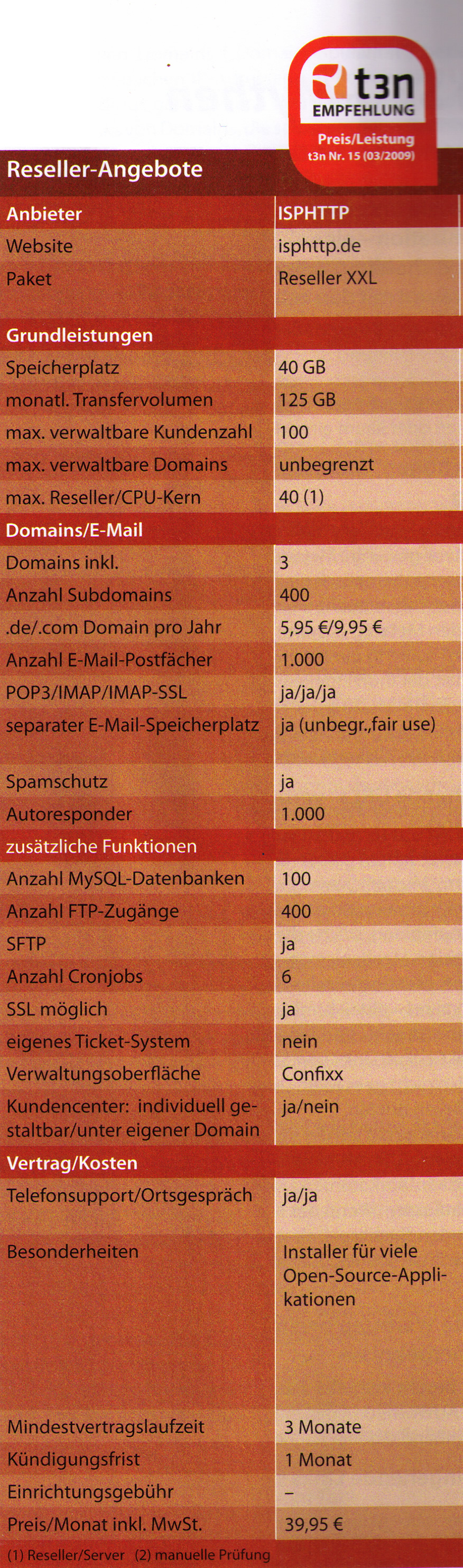 T3N Magazin - Reseller Webhosting Empfehlung 3/2009